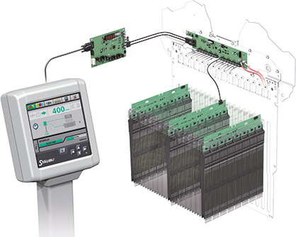 NOEMI electronics architecture featured in the LX/LXL/LXXL electronic Jacquard machines © 2020 Staeubli
